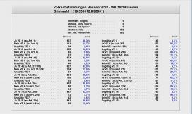Briefwahlbezirk-1-Groen-Linden-VA