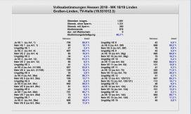 Kreiswahlbezirk-3-TV-Halle-VA