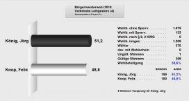 Volkshalle-4-Leihgestern-Brgermeisterwahl
